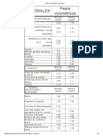 Pesos-materiales-construcción