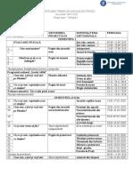 Planificarea temelor anuale 2020