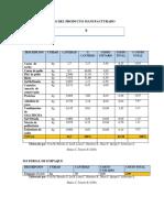 ANÁLISIS-DE-COSTOS-DEL-PRODUCTO-MANUFACTURADO (1)