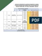 Formatos - Metodologia para la evaluacion - PAQ02