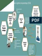 OCA_GPES.pdf