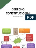 dokumen.tips_derecho-constitucional-mapa-mental-constitucion-definicion-forma-o-sistema.pptx
