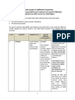 juvenile-justice-in-different-countries-age-of-criminal-responsibility-and-treatment-of-juvenile-off-160112145559.pdf