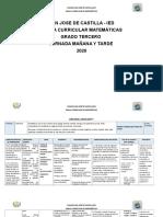 MALLA CURRICULAR MATEMÁTICAS TERCERO NOVIEMBRE 2020