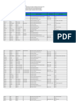 AsianLife List of Doctors - Davao City area.pdf