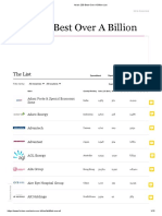 Asia's 200 Best Over A Billion List