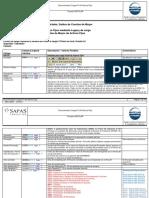INFORMACION-Maestro Activos Fijos NATCLAR Cargas Iniciales Actualizado 20121016 (6)VPR.docx