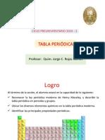 Tabla Periodica-1