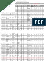Algeria registered medicines.pdf