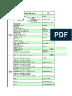 IDPass for Maker Class Others.xls