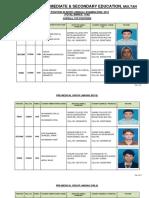 POSITION HOLDERS, INTER (ANNUAL) EXAMINATION, 2019 BISE MULTAN