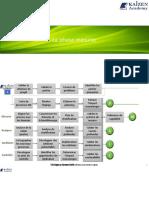 Phase II - Mesurer.pdf