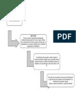 diagrama2.docx