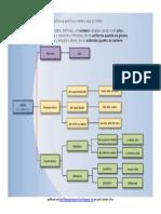 adjectivos _ flexão _esquema .pdf