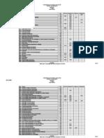 Ponto de Corte 1afase UFG 2010