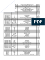 Event List - aphabetical order