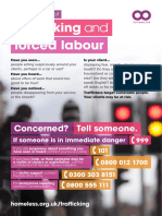 Know the Signs Trafficking and Forced Labour POSTER