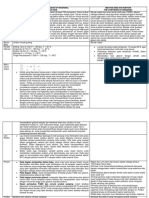Review Patent Gabungan.docx