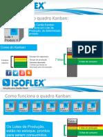 comofuncionaoquadrokanbandeproduo-131127070415-phpapp01
