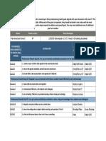 2020 spring professional development growth plan  1