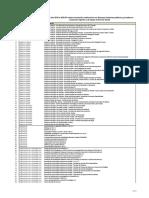 lista-de-organizaciones-SS-2019