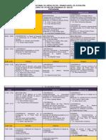Programa Oficial Del Congreso Medico Primer Nivel 30 Nov. 2010