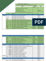 Calendario Febrero 2020 SALTO-MDEO