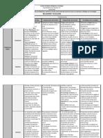 Cuadro Sinóptico Religiones y ecología.pdf