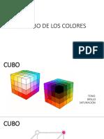 1. EL CUBO DE LOS COLORES