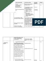 proiectul-.3cl.9.docx