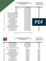 BD_Convocatoria_Fundamentos_de_la_Ciencia_de_la_Computacion_web.pdf