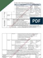 tipuri_de_structuri.pdf