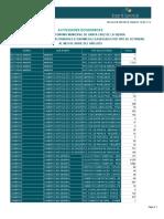 AEC_-_UNIVERSO_ESTADISTICO_POR_TIPO_DE_ACTIVIDAD.pdf