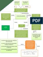 ley de coulomb (2).docx