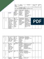 календарный план 5 класс
