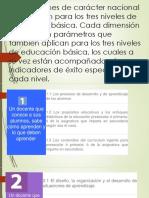PRINCIPIOS PEDAGOGICOS APB