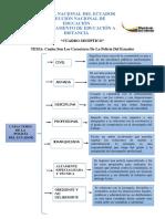 carácter de la Policía Nacional del Ecuador.pdf