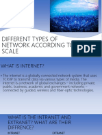DIFFERENT TYPES OF NETWORK ACCORDING TO SCALE