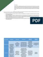 Concepto de biotransformación y de biocatálisis.docx