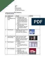 55 Alat-Alat Laboratorium Kimia Dan Fung