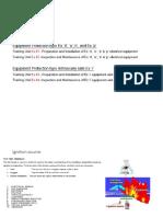 Electrical Installation in Hazardous Area Presentation