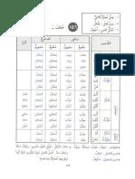 Antoine.el-Dahdah_An.Intermediate.Dictionary.of.Verb.Conjugation  (dragged)