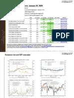 JPM - Economic Data Analysis
