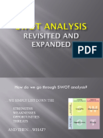 SWOT Revisited