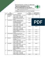9.1.1.3 capaian indikator mutu klinis.docx