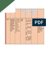 Patologias Prosodia