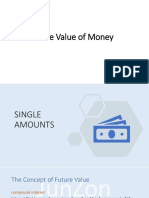 Time Value of Money - Future and Present Value of Single Amount by sir JV