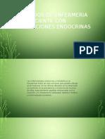 CUIDADOS DE ENFERMERIA DEL PACIENTE CON ALTERACIONES ENDOCRINAS DIAPOSITIVAS