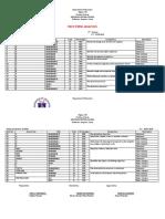 TEST ITEM ANALYSIS 3RD QUARTER.docx