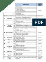 206 E-district Services